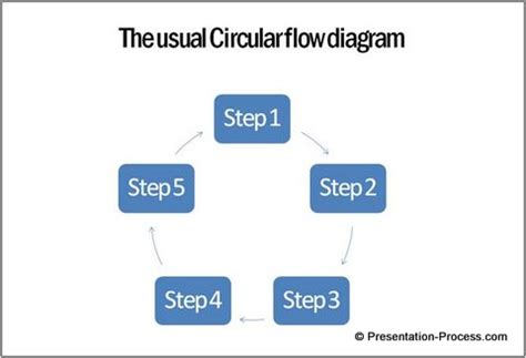 Best Free Online Flowchart Maker Tools - thewindowsclubcom